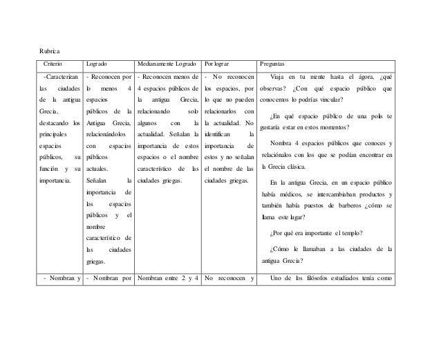 Rubrica  Criterio Logrado Medianamente Logrado Por lograr Preguntas  -Caracterizan  las ciudades  de la antigua  Grecia,  ...