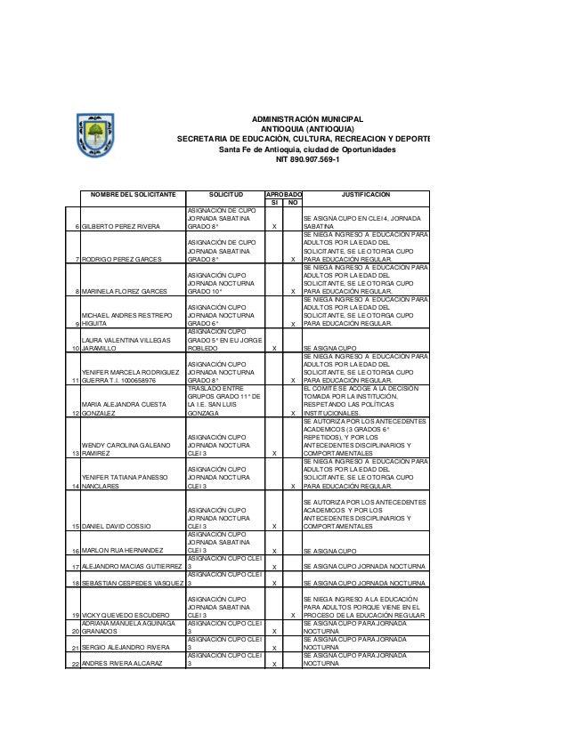 ADMINISTRACIÓN MUNICIPAL ANTIOQUIA (ANTIOQUIA) SECRETARIA DE EDUCACIÒN, CULTURA, RECREACION Y DEPORTES Santa Fe de Antioqu...