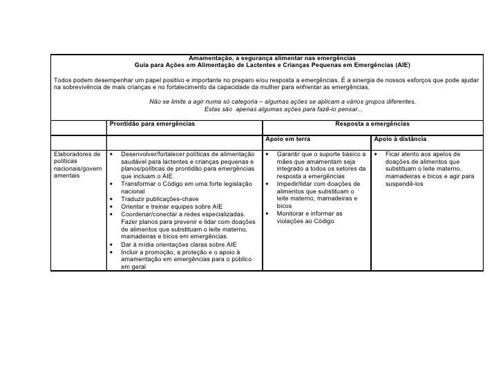 Amamentação, a segurança alimentar nas emergências                            Guia para Ações em Alimentação de Lactentes ...