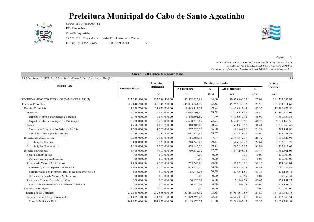 Prefeitura Municipal do Cabo de Santo Agostinho                                      CNPJ: 11.294.402/0001-62             ...