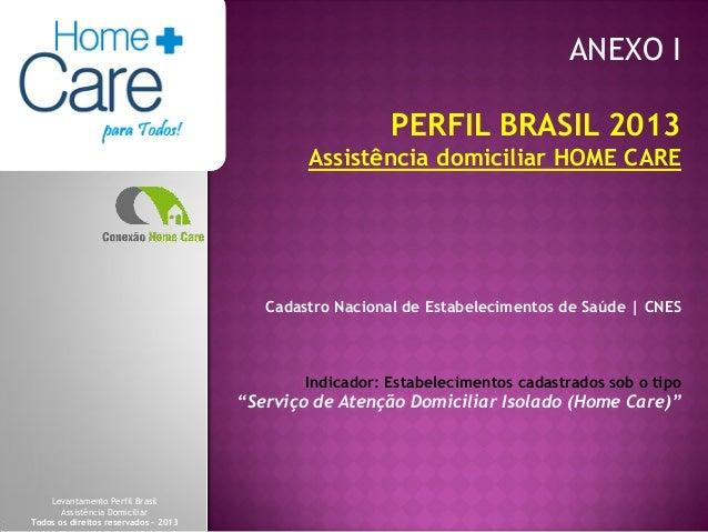 ANEXO I PERFIL BRASIL 2013 Assistência domiciliar HOME CARE Cadastro Nacional de Estabelecimentos de Saúde | CNES Indicado...