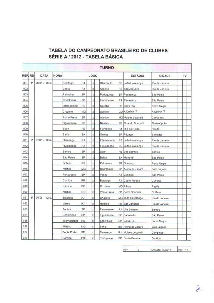 Tabela da Série A 2012 - Campeonato Brasileiro
