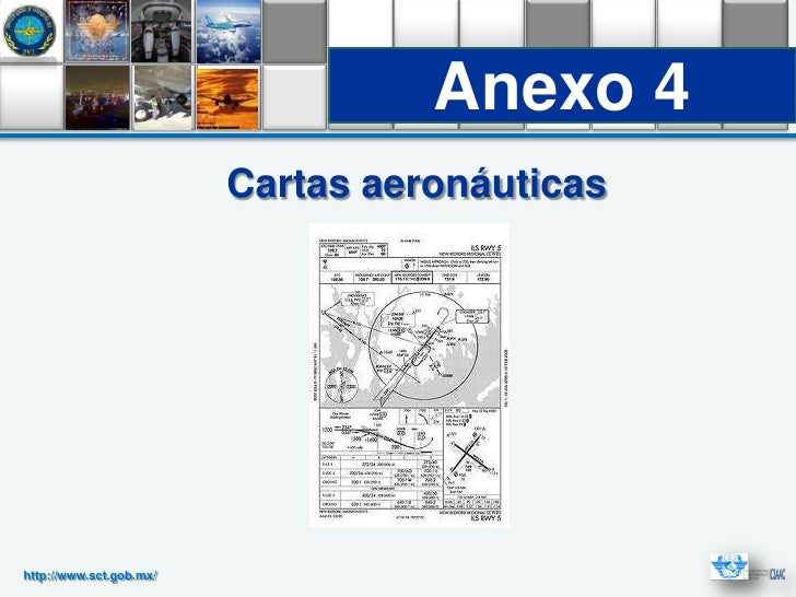 Anexo 4                         Cartas aeronáuticashttp://www.sct.gob.mx/