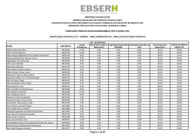 MINISTÉRIO DA EDUCAÇÃO  EMPRESA BRASILEIRA DE SERVIÇOS HOSPITALARES  CONCURSO PÚBLICO PARA PROVIMENTO DE VAGAS E FORMAÇÃO ...