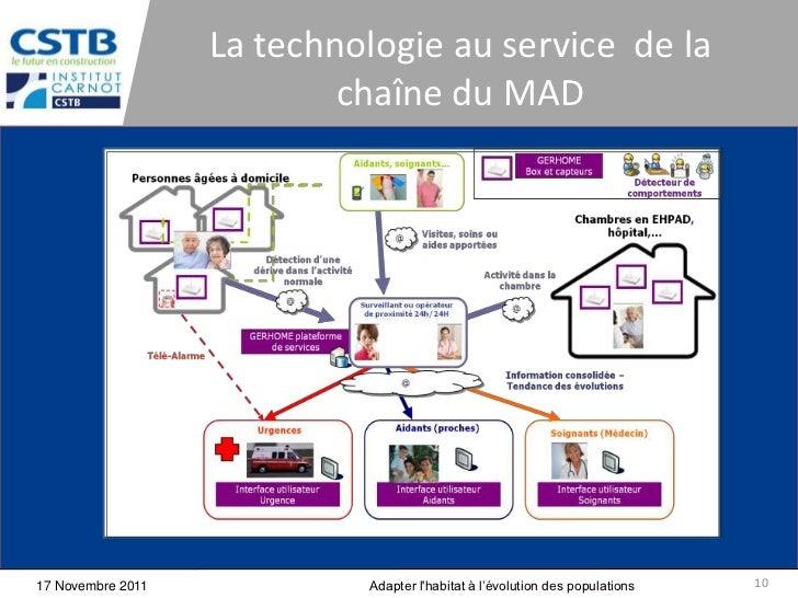 La technologie au service de la                           chaîne du MAD17 Novembre 2011            Adapter lhabitat à l'év...
