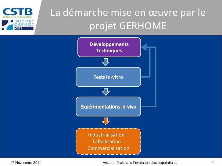 La démarche mise en œuvre par le                          projet GERHOME                           Développements         ...