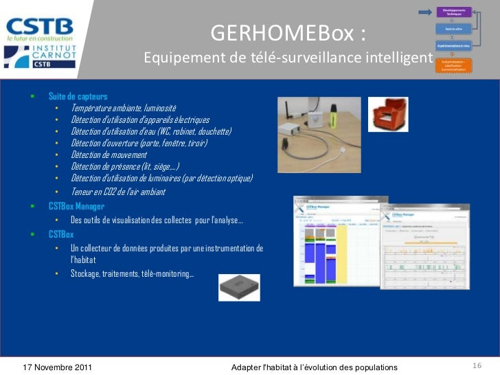 GERHOMEBox :                                 Equipement de télé-surveillance intelligent    Suite de capteurs      • Temp...