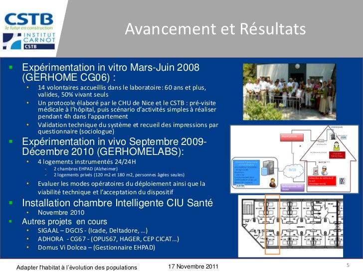 Avancement et Résultats Expérimentation in vitro Mars-Juin 2008  (GERHOME CG06) :       •    14 volontaires accueillis da...