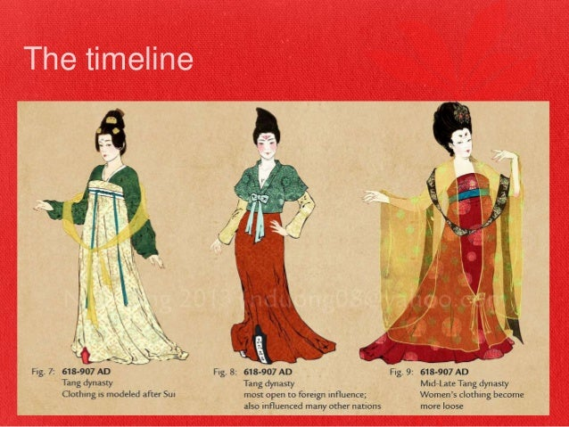 Clothing traditions of women in Tang Dynasty