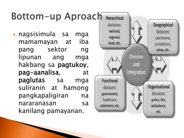  Shesh at Zubair (2006) na hindi natutugunan ng top- down approach ang mga pangangailangan ng pamayanan at napababayaan a...