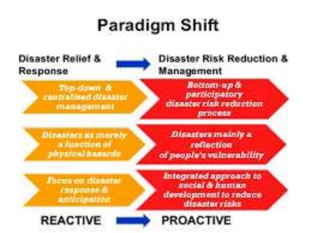 Ang pagsasanib na ito ng dalawang approach ay maaaring magdulot ng holistic na pagtingin sa kalamidad at hazard sa isang ...