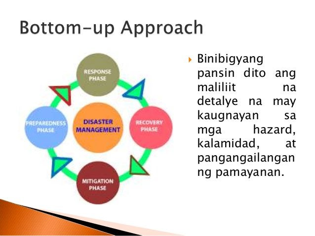 RA 10121 1.Prevention and Mitigation 2.Preparedness 3.Response 4.Rehabilitation and Recovery