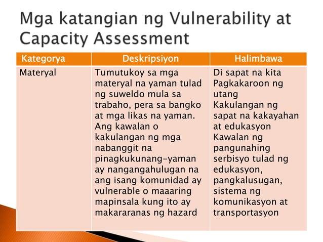 2. Nagiging mulat ang mga mamamayan sa mga hazard na mayroon sa kanilang komunidad na noon ay hindi nila alam. Sa pamamagi...