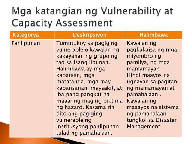 3. Nagsisilbing batayan sa pagbuo ng disaster risk reduction and management plan. Nagiging gabay sa pagbuo ng mga polisiya...