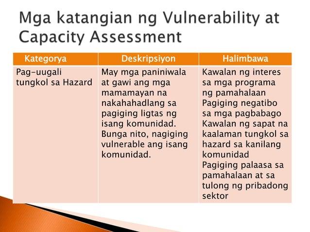 4. Nagbibigay ng impormasyon at datos na magagamit sa pagbuo ng plano at magsisilbing batayan sa pagbuo ng akmang istrateh...