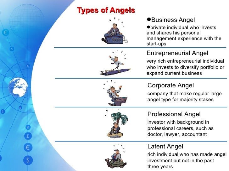 what are the different kinds of angels