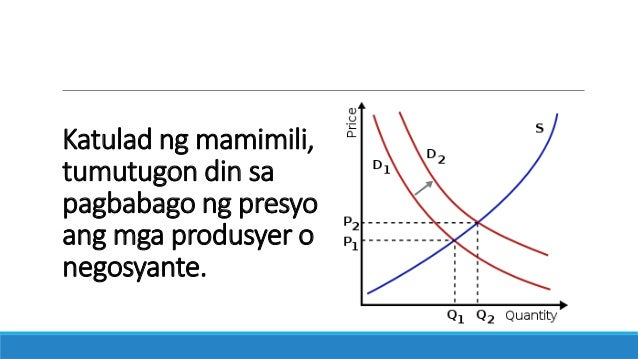 Elasticity of Supply (Filipino) Slide 2