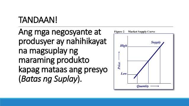 Elasticity of Supply (Filipino) Slide 3