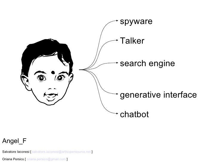 Angel_F Salvatore Iaconesi [  [email_address]  ] Oriana Persico [  [email_address]  ] spyware Talker search engine generat...