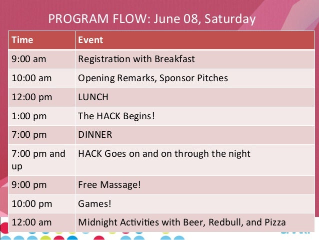Angelhack Manila 2013 Event Flow