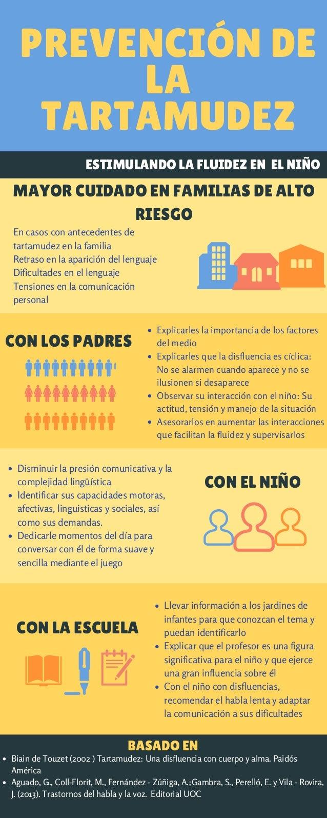 CON LOS PADRES En casos con antecedentes de tartamudez en la familia� Retraso en la aparici�n del lenguaje� Dificultades e...