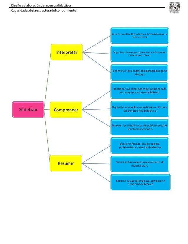 Angelica bj esquema Slide 3