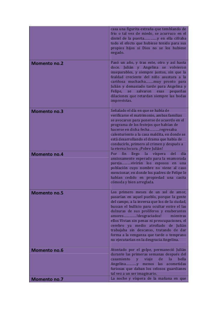 Angelina analisis estructural Slide 3