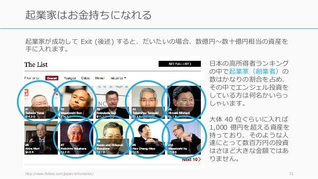 起業家が成功して Exit (後述) すると、だいたいの場合、数億円〜数⼗億円相当の資産を ⼿に⼊れます。 http://www.forbes.com/japan-billionaires/ 11 起業家はお⾦持ちになれる ⽇本の⾼所得者ランキ...