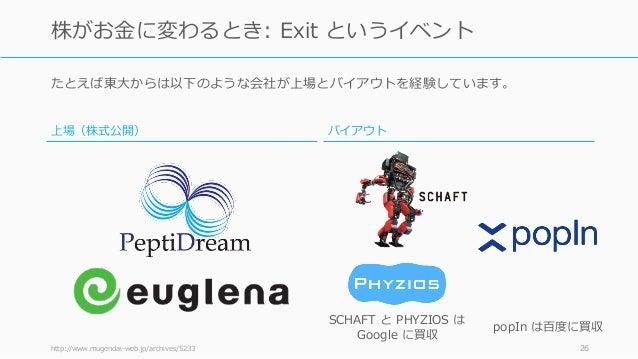 たとえば東⼤からは以下のような会社が上場とバイアウトを経験しています。 http://www.mugendai-web.jp/archives/5233 26 株がお⾦に変わるとき: Exit というイベント 上場(株式公開) バイアウト SC...