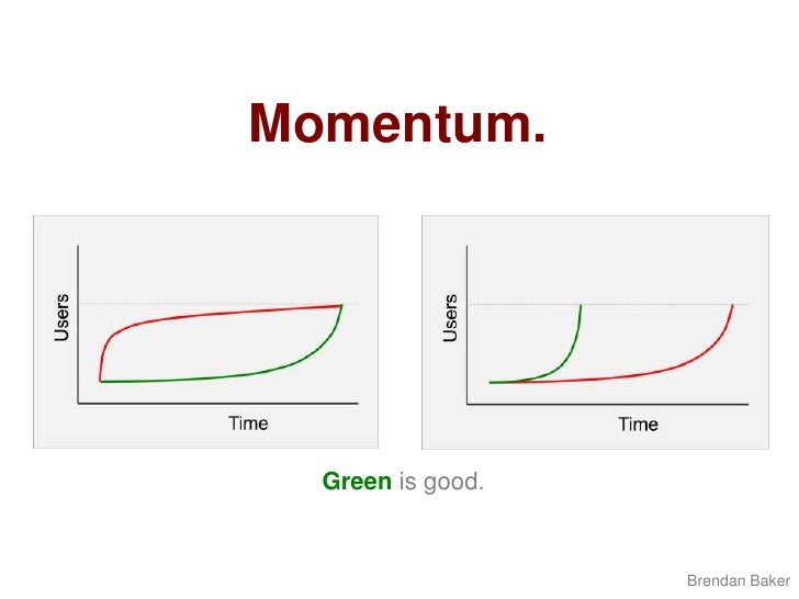Momentum.<br />Green is good.<br />Brendan Baker<br />