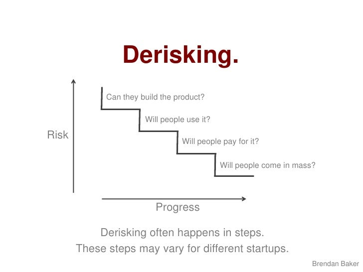 Derisking.<br />Can they build the product?<br />Will people use it?<br />Risk<br />Will people pay for it?<br />Will peop...