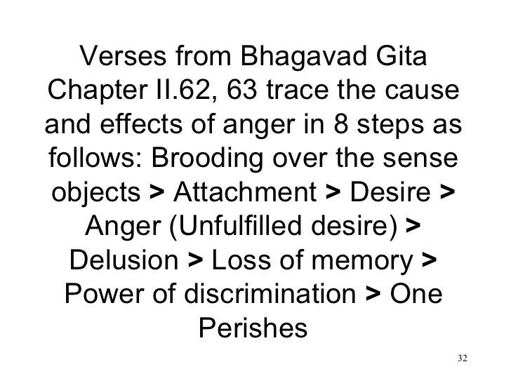 Verses from Bhagavad Gita Chapter II.62, 63 trace the cause and effects of anger in 8 steps as follows: Brooding over the ...