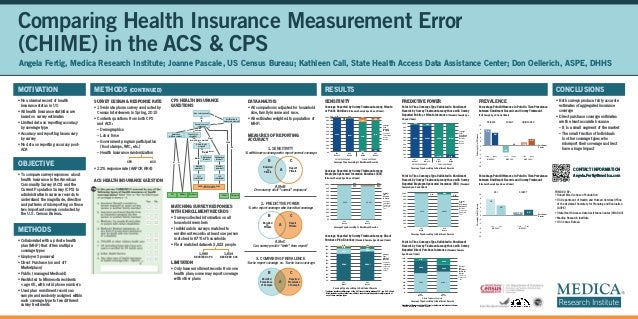 Comparing Health Insurance Measurement Error (CHIME) in the