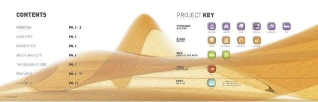 Angiletti design studio profile.. Slide 3