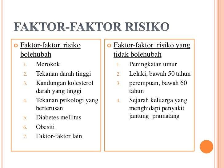    Faktor-faktor risiko              Faktor-faktor risiko yang    bolehubah                          tidak bolehubah    ...