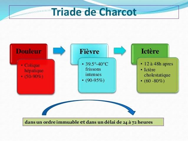TRIADE DE CHARCOT PDF DOWNLOAD
