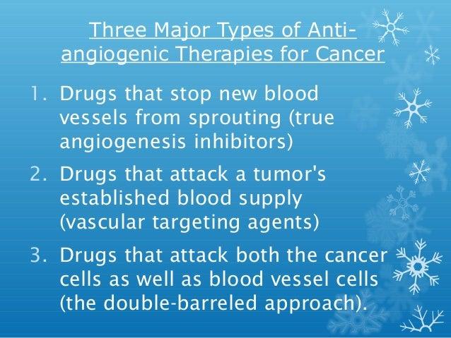 Angiogenesis Inhibitors Foods List