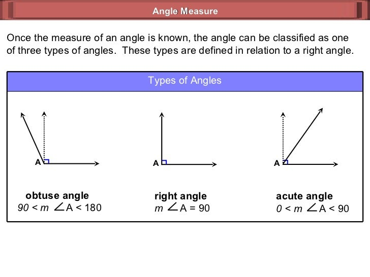 Measure Of An Angle : Angle measure geometry