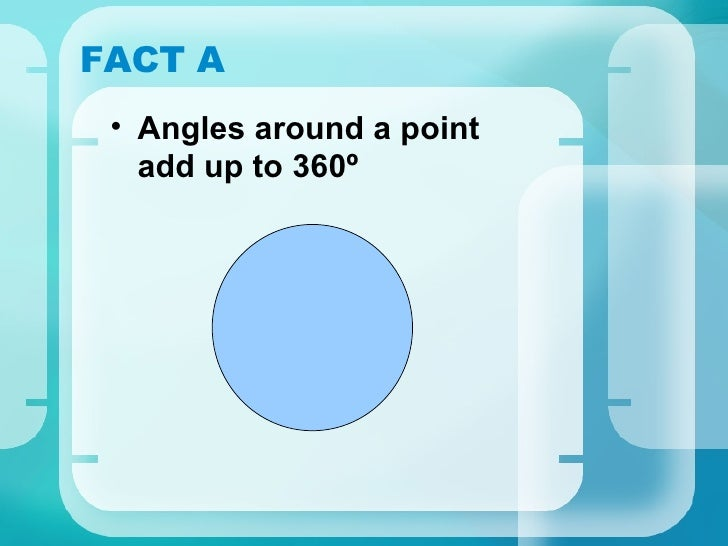 FACT A <ul><li>Angles around a point add up to 360 º </li></ul>
