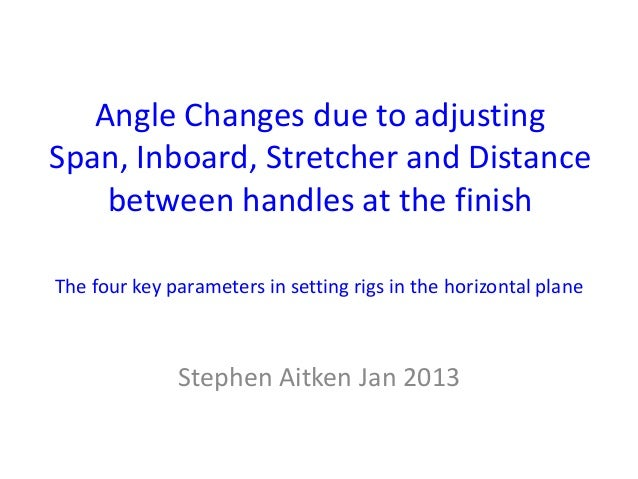 Angle Changes due to adjustingSpan, Inboard, Stretcher and Distance    between handles at the finishThe four key parameter...