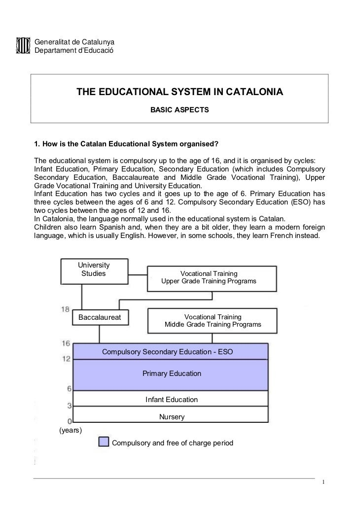 Generalitat de CatalunyaDepartament d'Educació            THE EDUCATIONAL SYSTEM IN CATALONIA                             ...