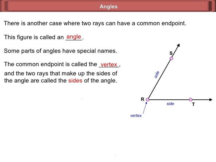 Angles (Geometry 3_1)