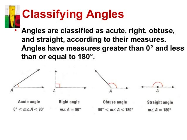 angles and their measures 12 638