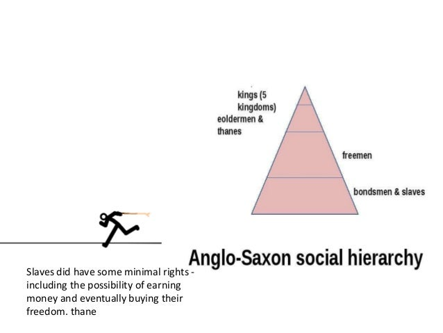 Towns & villages they settled down. • The first Anglo Saxon villages were often named after their chieftain (leader of vil...