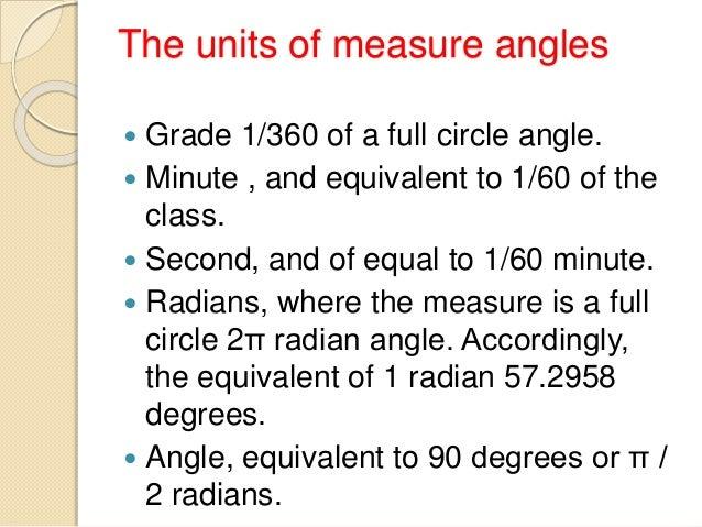 Angles since