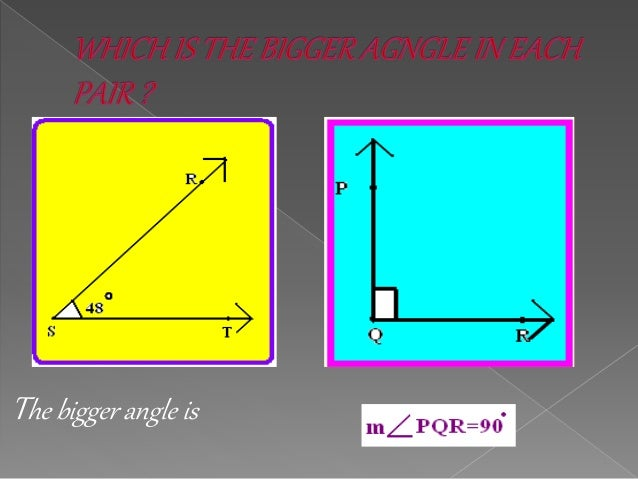Angles Types Interior And Exterior Points