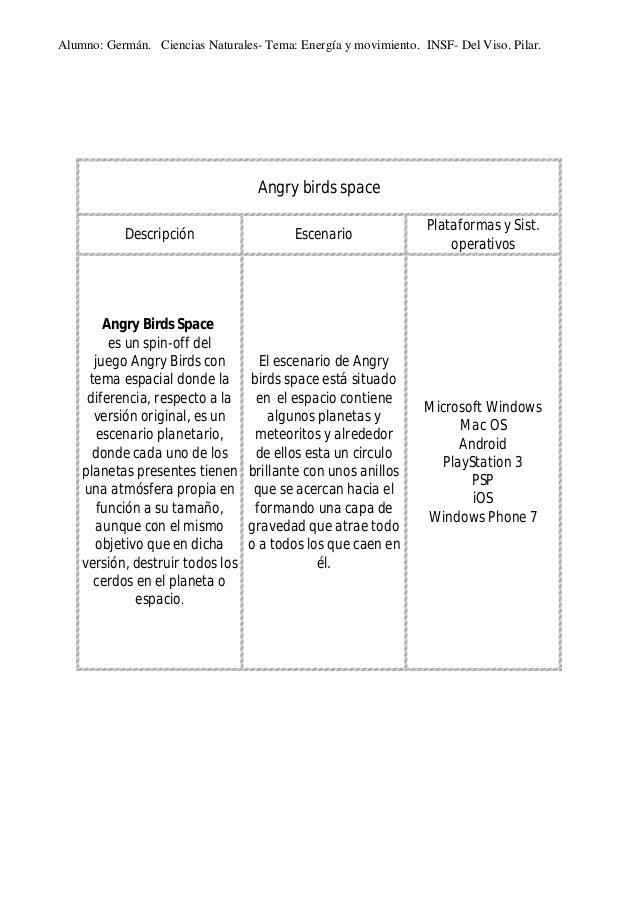 Alumno: Germán. Ciencias Naturales- Tema: Energía y movimiento. INSF- Del Viso. Pilar.  Angry birds space Descripción  Esc...