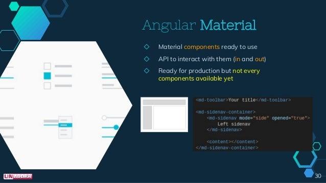 Angular 2 Sidenav