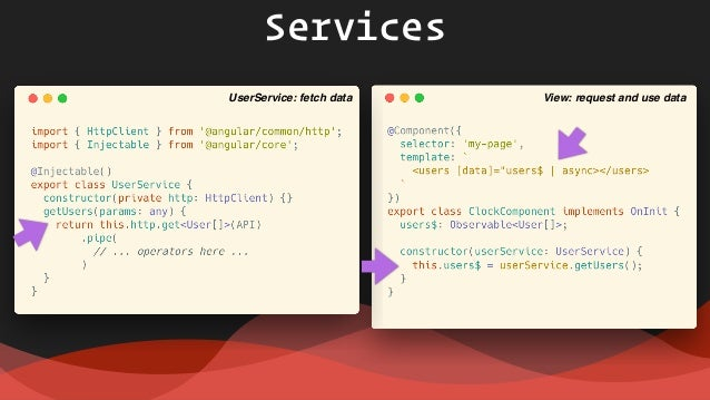 Angular & RXJS: examples and use cases