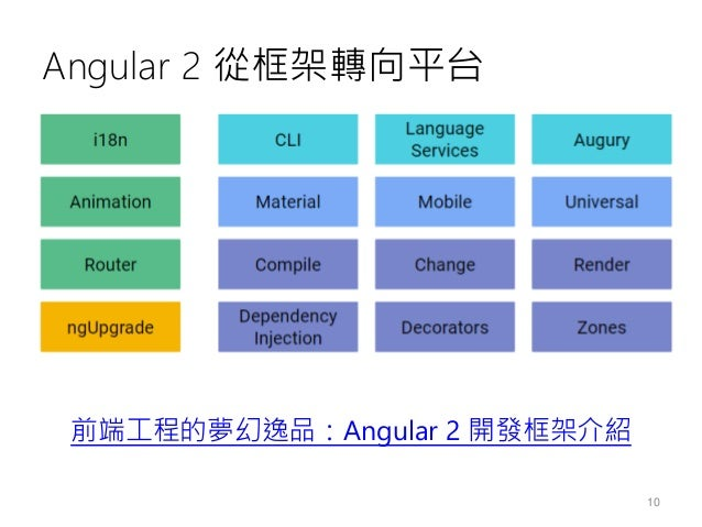 Angular 2 比 Angular 1 更好 • 速度更快 – 偵測變更:比 ng1 快 10 倍 – 渲染速度:比 ng1 快 5 倍 (Render & Re-render) • 範本編譯:支援 Template 預先編譯機制 – 更小...